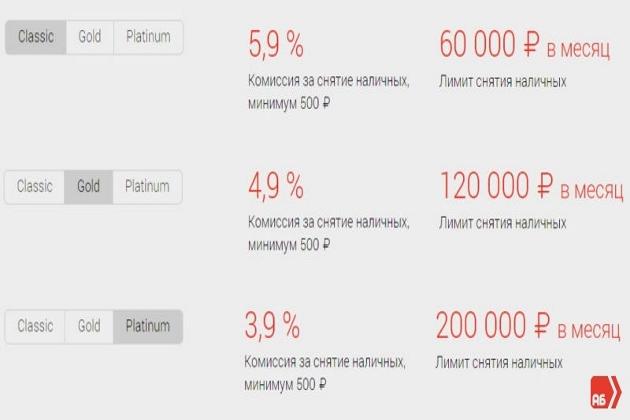 Почта россии кредит наличными онлайн заявка
