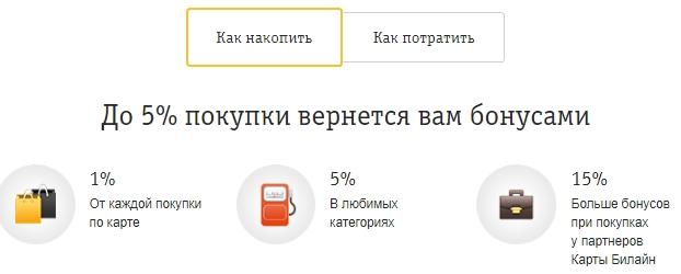 Расчет ипотеки калькулятор сбербанк для физических онлайн
