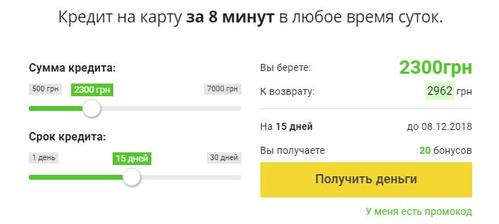 Взять кредит онлайн на карту